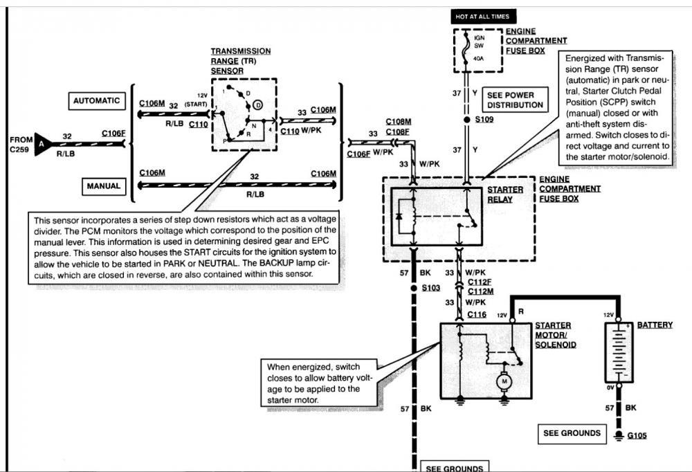 95 Mustang Gt Starter Wiring Diagram