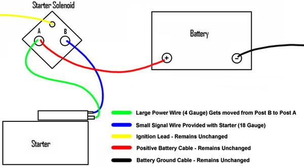 ford 302 mini starter wiring diagram - wiring diagram local -  local.maceratadoc.it  maceratadoc.it